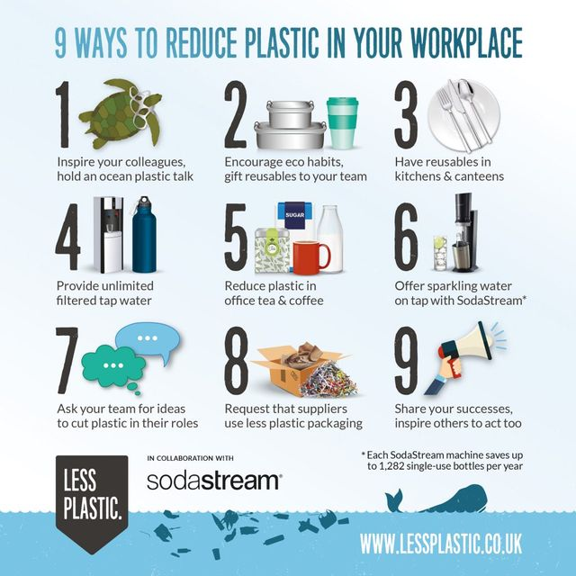 Is it time to say goodbye to plastic? featured image