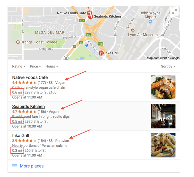 The trimodal Local Ranking Algorithm in one screenshot featured image