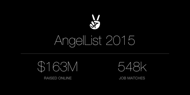 AngelList 2015 and other interesting facts featured image