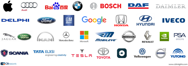 30 Corporations Working on Autonomous Vehicles featured image