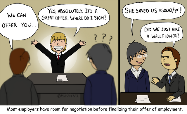 Salary Negotiations... Things to consider when making an offer featured image