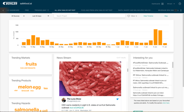 Launch of Safefood.ai – The world's first AI driven Food Safety Intelligence Service featured image