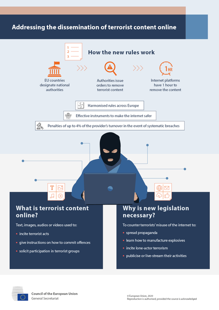 Regulation on Terror Content Online: One step closer featured image