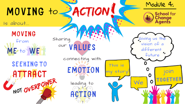 Moving the Heart, Moving to Action - Reflections on Module 4 of The School for Change Agents featured image