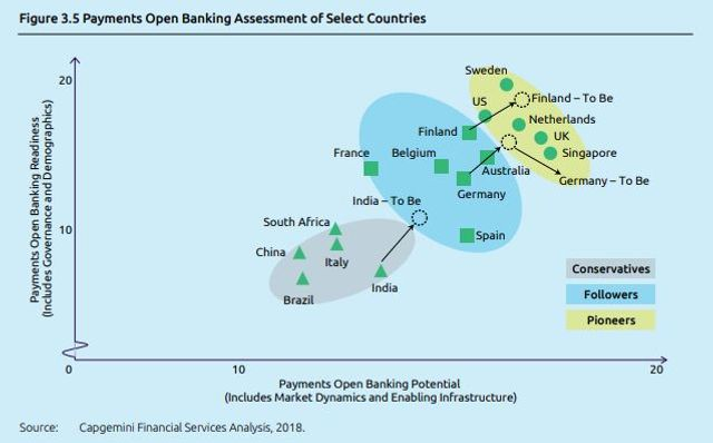 The open banking landscape featured image