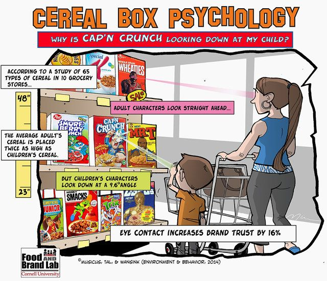 Cereal Box Psychology featured image