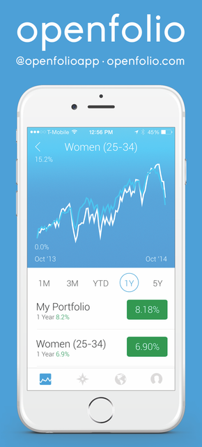Investing Is Now Open: Openfolio Reveals World's First Open Investing Community, iPhone App featured image