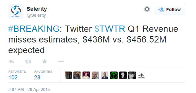 No Leak, No Hack - How a no-name fintech company found Twitter's earnings announcement early featured image