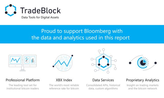 Bloomberg BRIEF: Bitcoin - What is the Future? TradeBlock has the Data featured image