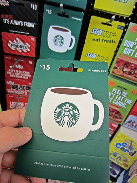 Gift Card Market Size featured image