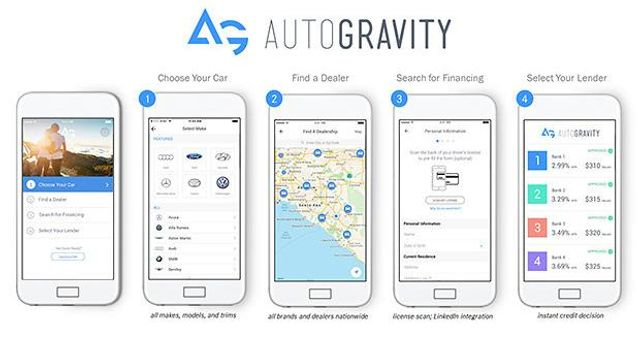 Daimler invests in smartphone-based vehicle finance app AutoGravity featured image