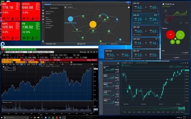 OpenFin raises $15 million to disrupt Wall Street trading featured image