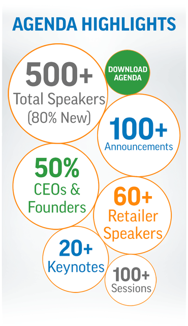 The Money 20/20 official brochure featured image