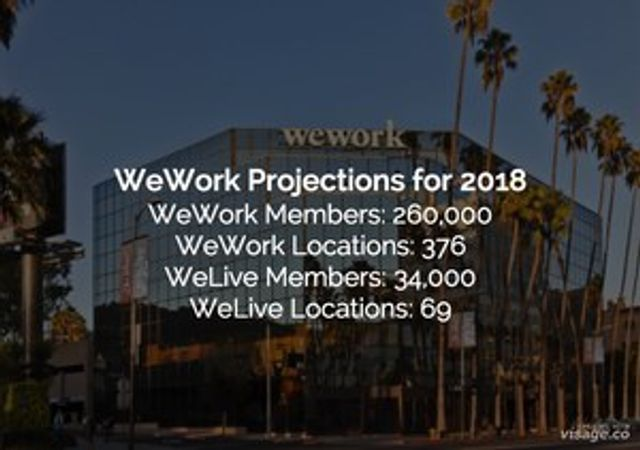 WeWork Used These Documents To Convince Investors It's Worth Billions featured image