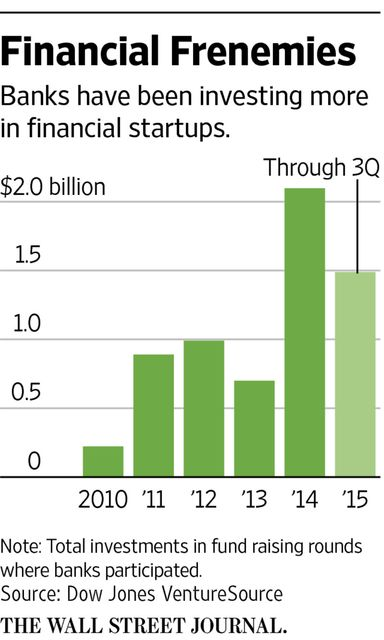 Banks and Fintech Firms' Relationship Status: It's Complicated featured image