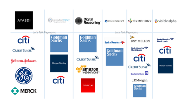 FinTech Buyers Club: Who Invests in FinTech Startups? featured image