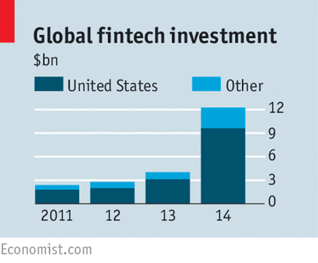 """The Economist special report highlights """"fintech revolution"""" featured image"""