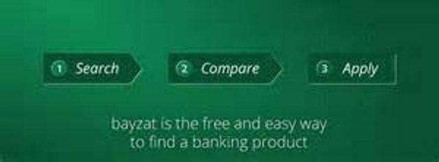 Banking and insurance comparison startup Bayzat raises $1m featured image