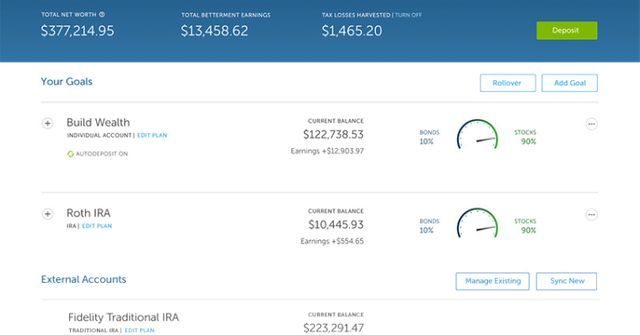 As fintech companies jockey for the pole position among consumers, Betterment gets a $100m boost featured image