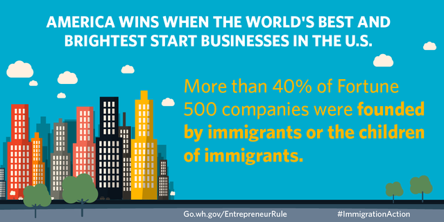 Welcoming International Entrepreneurs featured image