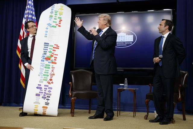 White House explores two new tax ideas featured image