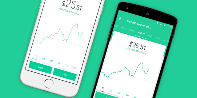 Robinhood secures $110m Series C featured image