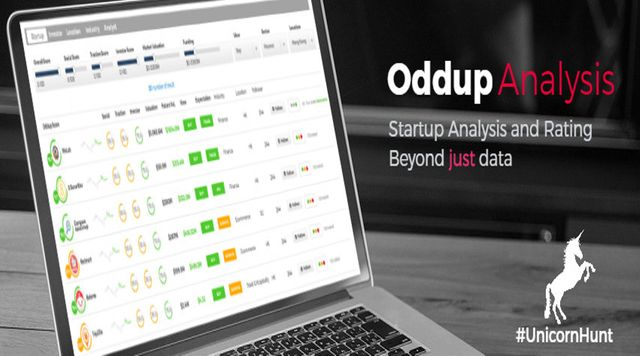 Oddup secures $6m Series A featured image