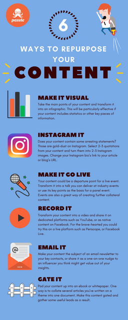 Make your content work harder: repurpose it! featured image