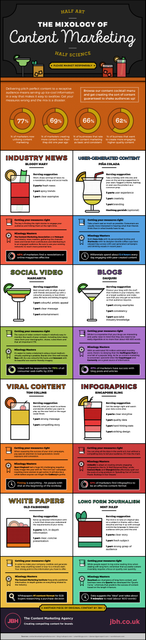 Using Pinterest to find Infographics for your Blog featured image