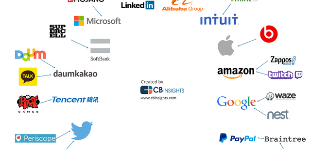 Key deals in consumer tech featured image