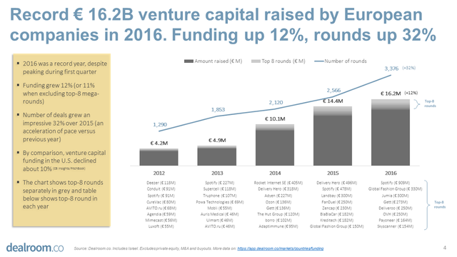 Investment in European deep tech was the star performer in 2016 featured image