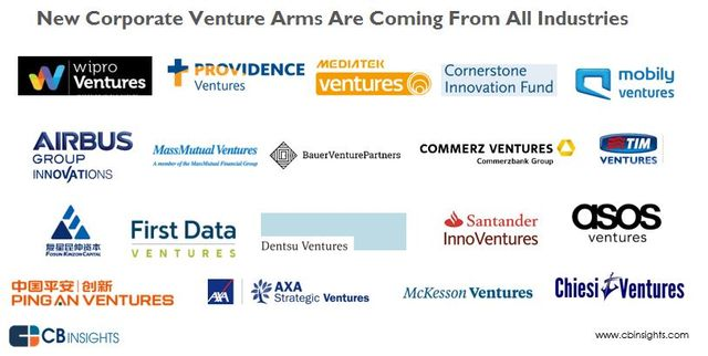 Number Of New Corporate VCs Set For New High In 2015 featured image