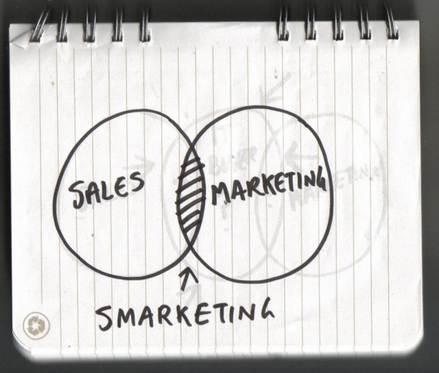 The Rise of Smarketing featured image