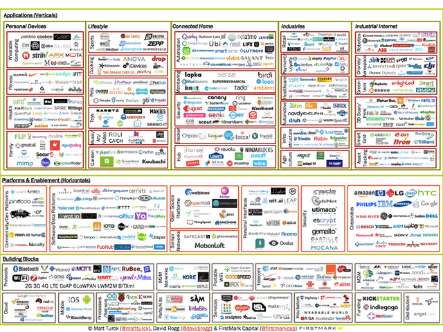 The frenzy around the Internet of Things (IoT) should be reaching its final countdown. featured image