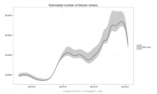 Cloud Mining Suffers as Hash Rate Plateaus featured image