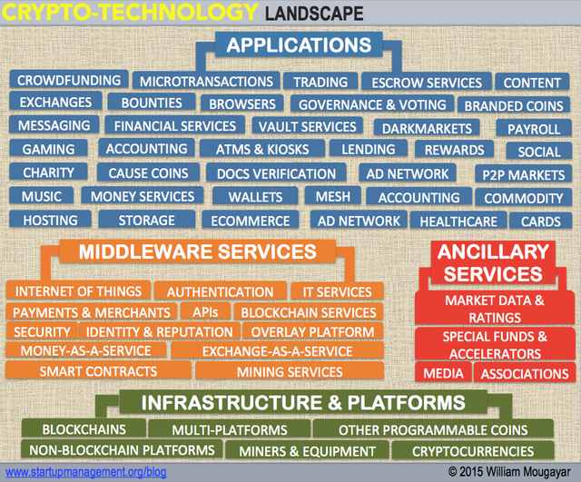 How many companies are shaping the future of crypto-tech computing, decentralized services, cryptocu featured image