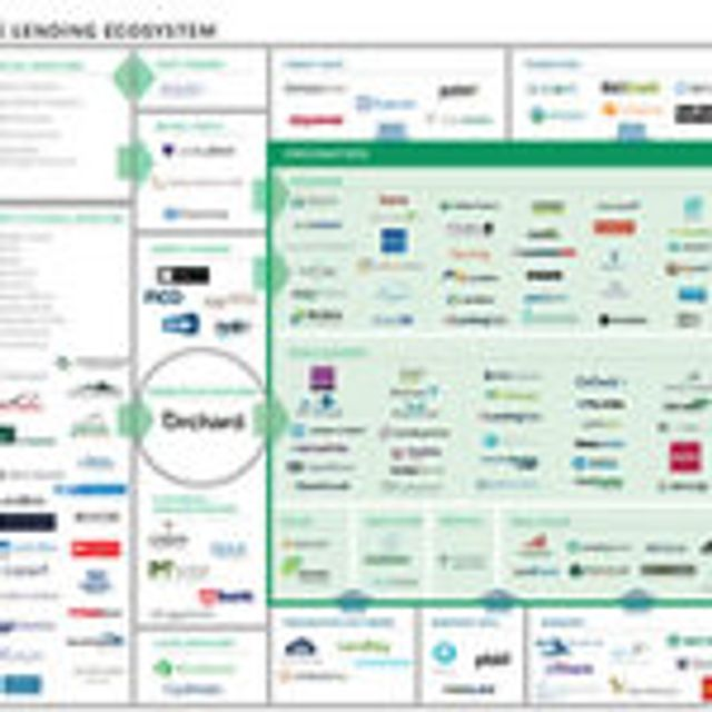 The Lending Marketplace featured image