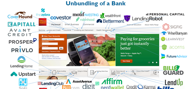 Disrupting Banking: The FinTech Startups That Are Unbundling Wells Fargo, Citi and Bank of America featured image