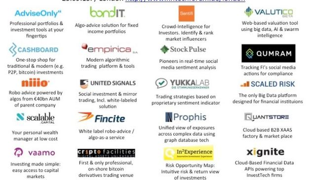 Meet Europe's Leading Startups Transforming Investment Management featured image
