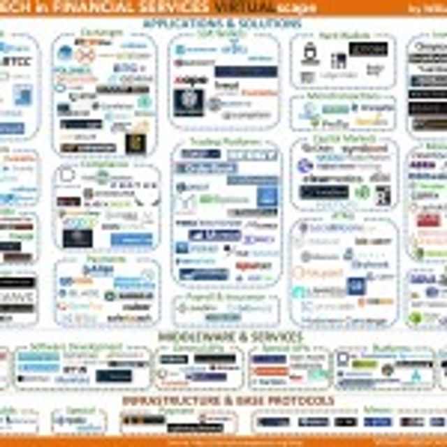 Update to the Global Landscape of Blockchain Companies in Financial Services featured image