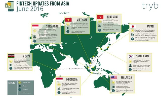 Asian Financial Technology Updates featured image