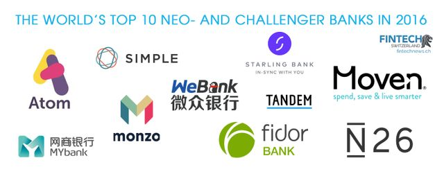 The World's Top 10 Neo- and Challenger Banks in 2016 featured image