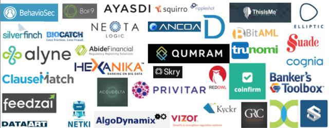 The RegTech Top 100 Power List: the most influential RegTech firms featured image