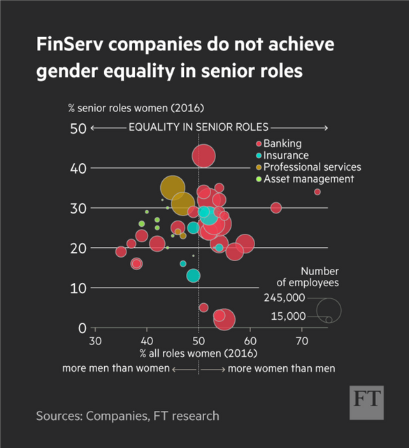 Driving change - bye-bye gender pay gap? featured image