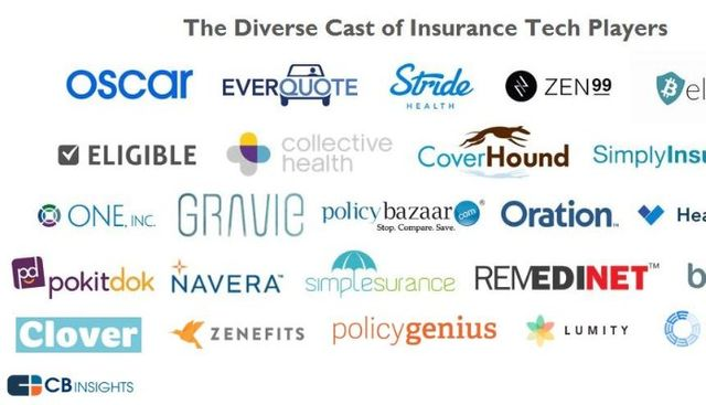 Insurance Tech Startups Are Invading the Multi-Trillion Dollar Insurance Industry featured image