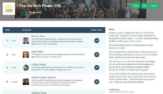 InsTech Power 100 - join the fun! featured image