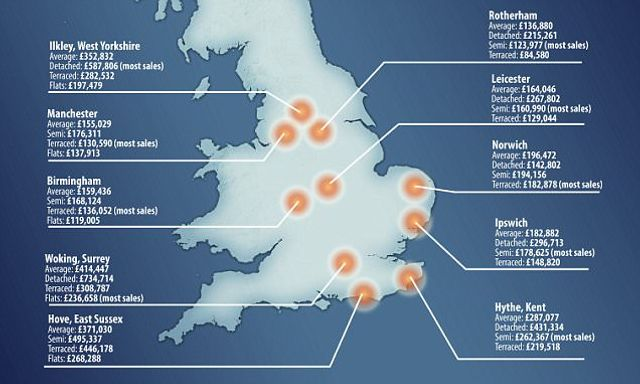 Ten property hotspots for the next decade featured image