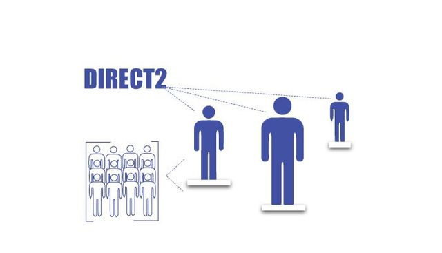Direct insurance - taking advantage of technology featured image
