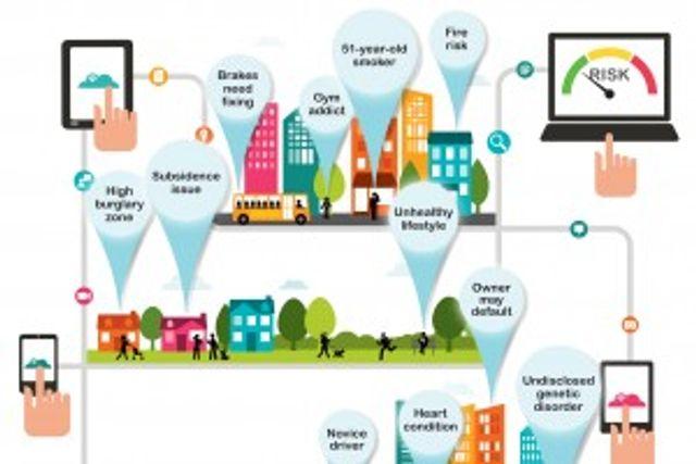 Insurtech framework for transformation featured image