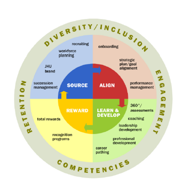 Aligning global mobility with talent strategy featured image